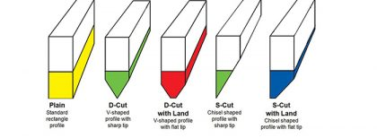 Squeegee Handle size guide
